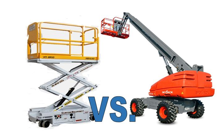 scissor and aerial lifts