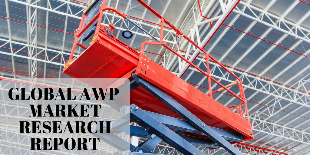 Global AWP Market Research Report