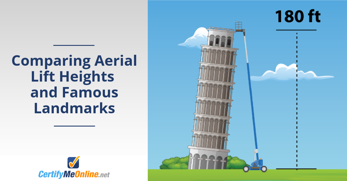 Comparing Aerial Lift Heights and Famous Landmarks